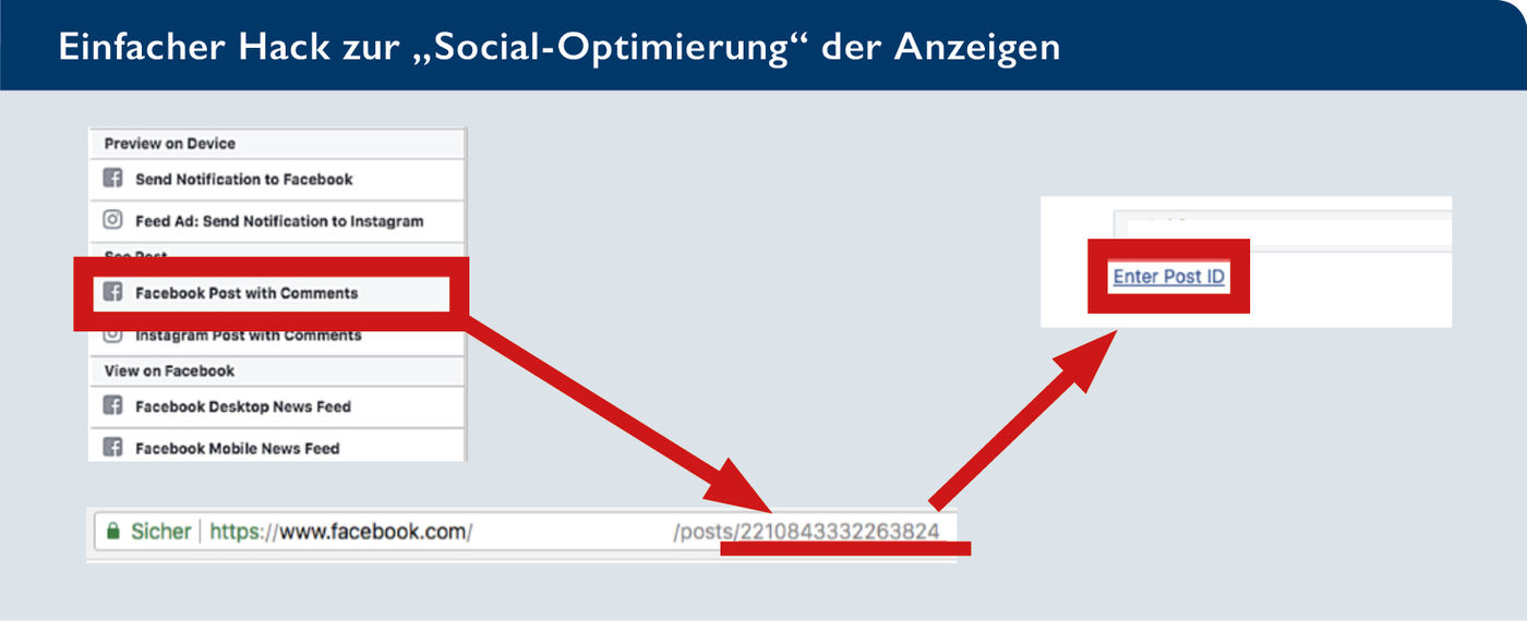 Social Proof in der Facebook Vermarktung: Bundesverband