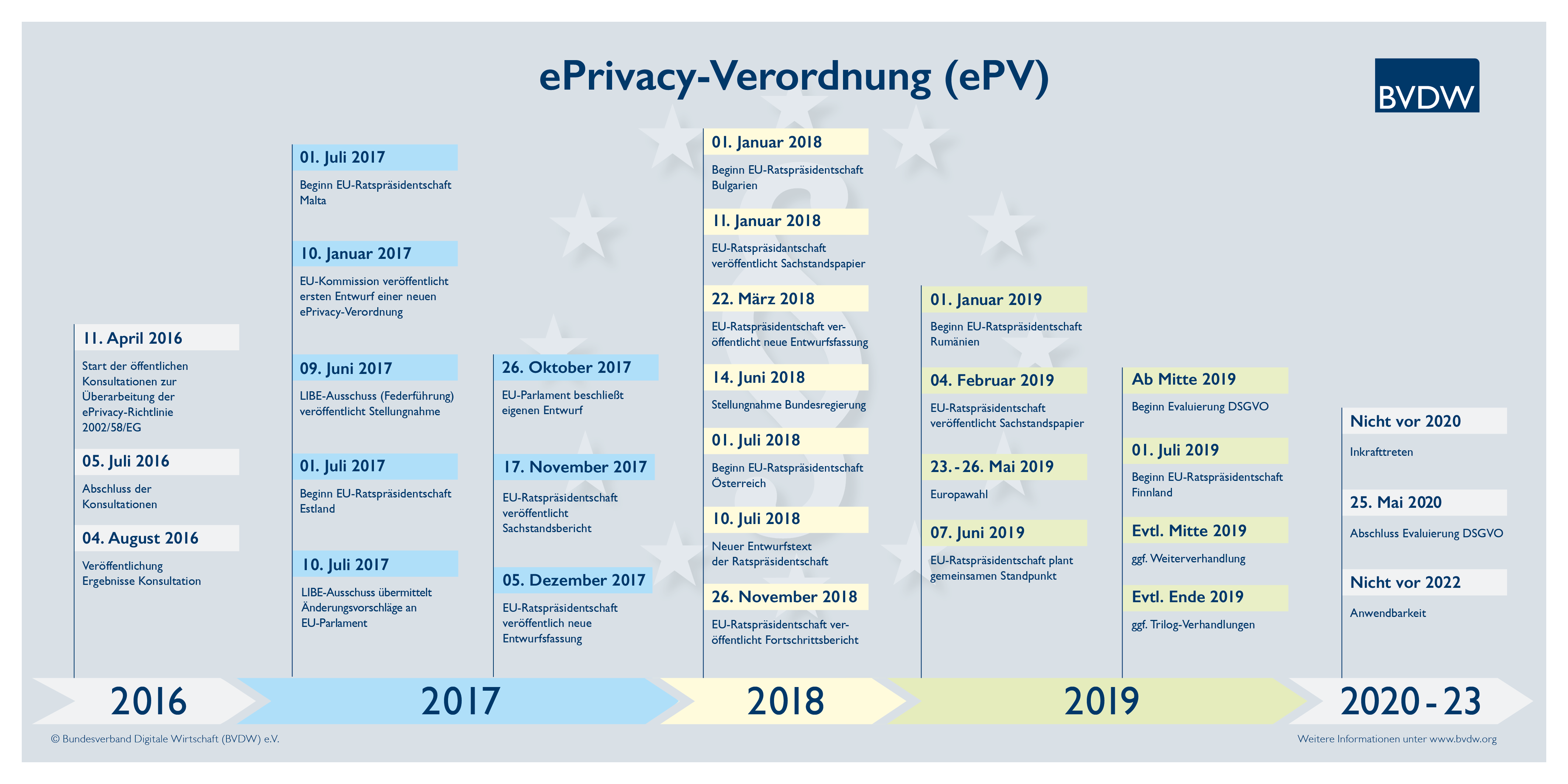 telemediengesetz tmg ebook stand 24 februar 2018 german edition